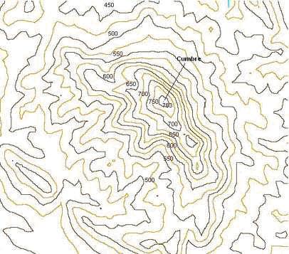 mapa de curvas de nivel